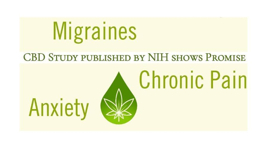 CBD Treatment of Anxiety Disorders Clinical Study